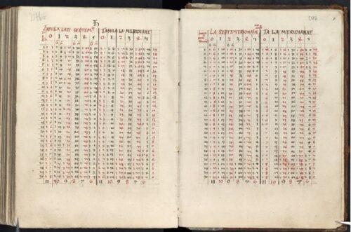 Le Carnet d'Uppsala, avec des calculs astronomiques de la main même de Nicolas Copernic. Bibliothèque universitaire d'Uppsala, cote : Copernicana 4 (3).